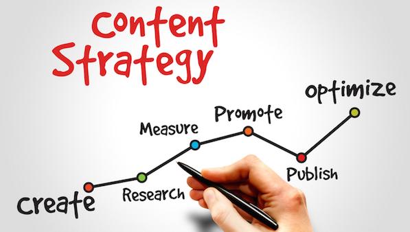 Sintéticamente, ¿Qué es Marketing de Contenidos?